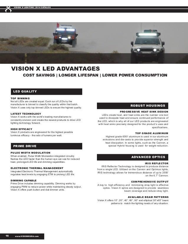 vision x 2014 catalog 16 638?cb=1389266092 vision x 2014 catalog  at gsmportal.co
