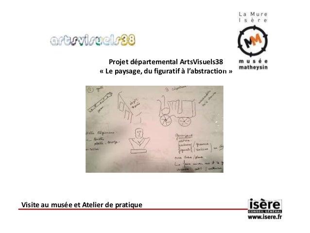 Projet départemental ArtsVisuels38  « Le paysage, du figuratif à l'abstraction »  Visite au musée et Atelier de pratique