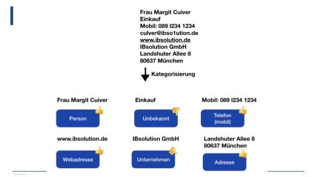 Implementierung Eines Visitenkarten Scanners Auf Ios