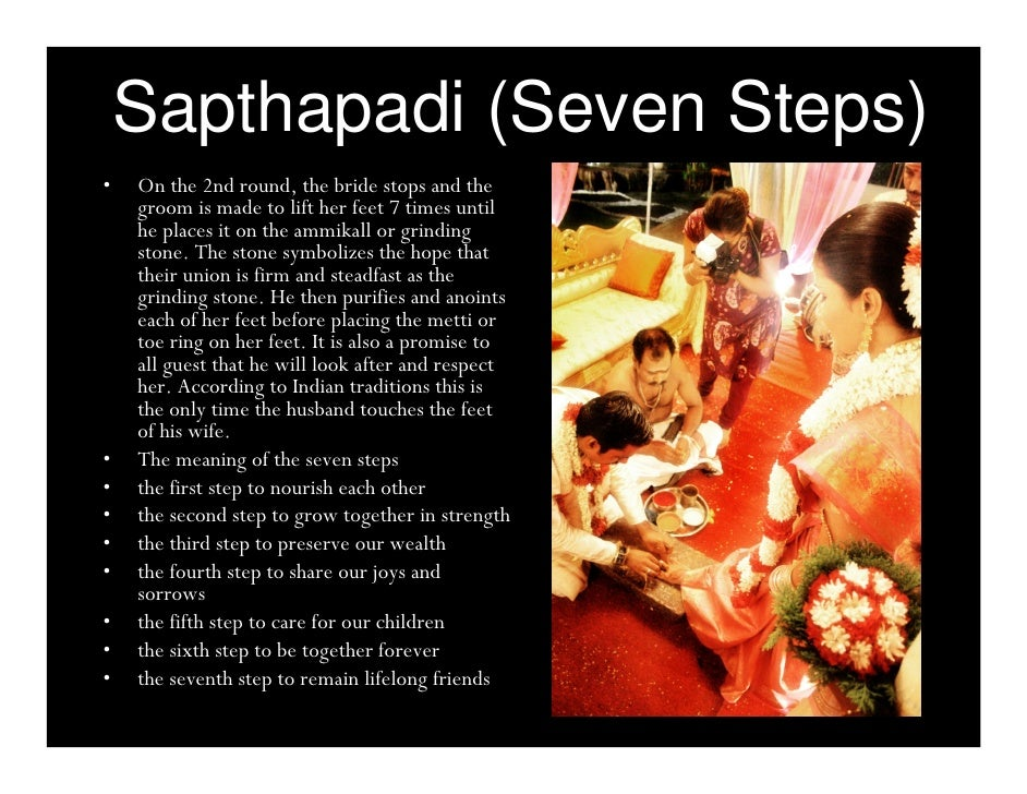 what is the meaning of marriage in hinduism