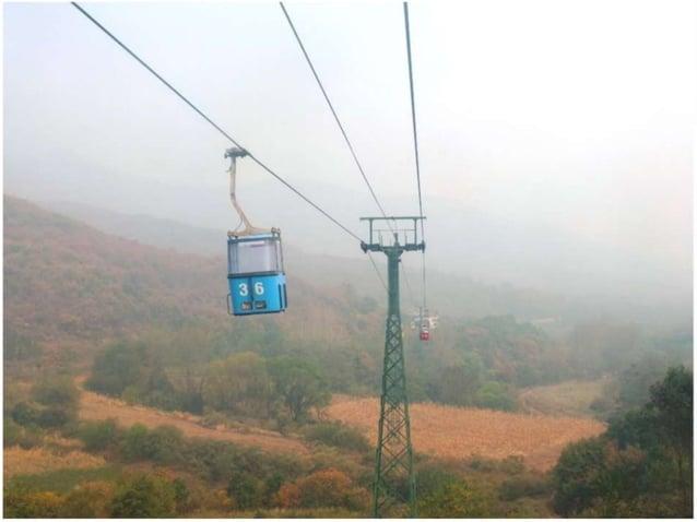 Distant photo is not very clear due to haze. 由於霧霾,遠距離照片不是很清楚。