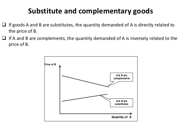 elasticity complements substitutes The cross elasticity of demand quantifies the theoretical relationship between the price of one good the result is either a substitute good, a complement good.