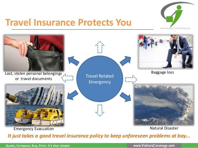 travel insurance for usa On travel insurance to usa