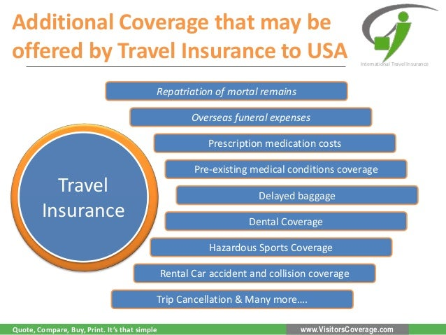 Health Insurance For Travel To Usa With Pre Existing Conditions