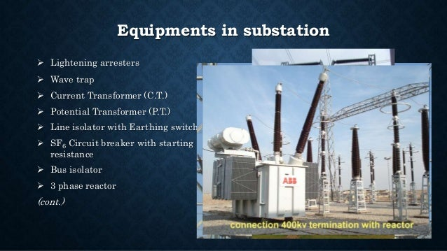 Visit To 400 Kv Substation Hadala