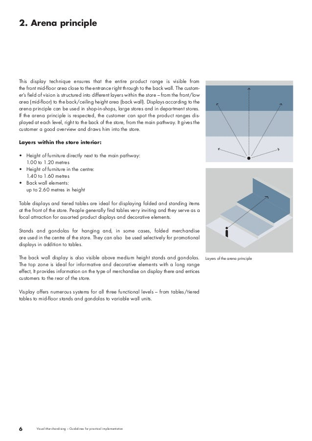 2. Arena principle  6 Visual Merchandising – Guidelines for practical implementation  Layers of the arena principle  This ...