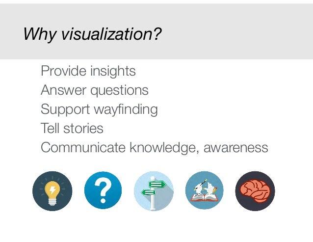 Visualization for Software Analytics Slide 2