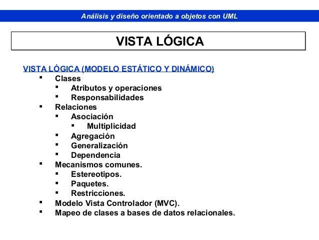Análisis y diseño orientado a objetos con UML VISTA LÓGICA (MODELO ESTÁTICO Y DINÁMICO)  Clases  Atributos y operaciones...