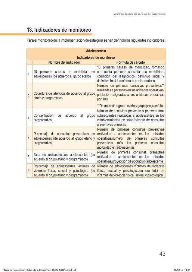 Salud en adolescentes. Guía de Supervisión 43 13. Indicadores de monitoreo Paraelmonitoreodelaimplementacióndeestaguíaseha...