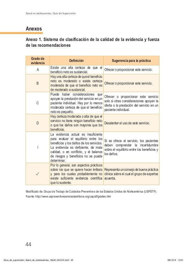 Salud en adolescentes. Guía de Supervisión 44 Anexos Anexo 1. Sistema de clasificación de la calidad de la evidencia y fue...