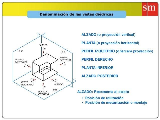 ALZADO (o proyección vertical) PLANTA (o proyección horizontal) PERFIL IZQUIERDO (o tercera proyección) PERFIL DERECHO PLA...