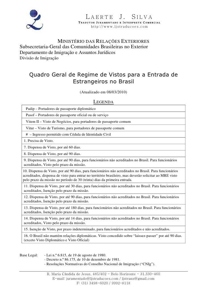 Vistos para a entrada de estrangeiros no brasil