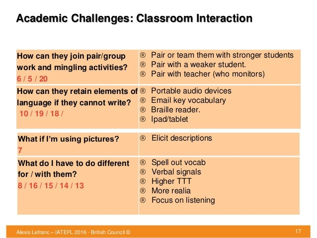 Academic Challenges: Classroom Interaction 17 . What if I'm using pictures? 7  Elicit descriptions What do I have to do d...
