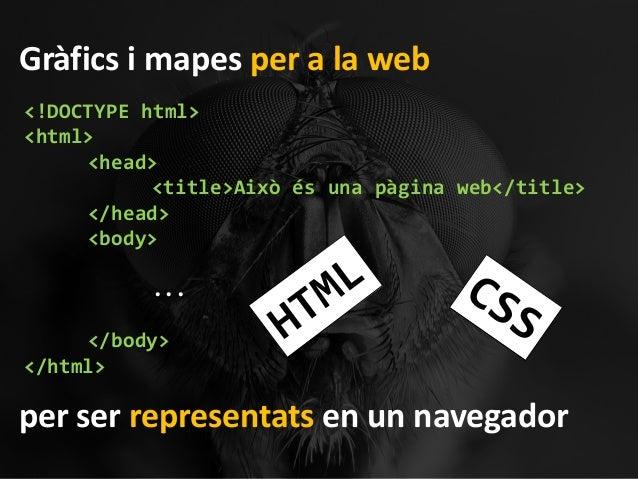 Idescat Visual: Gràfics i mapes Slide 3