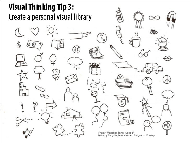 Visual Thinking Tip 3: Create