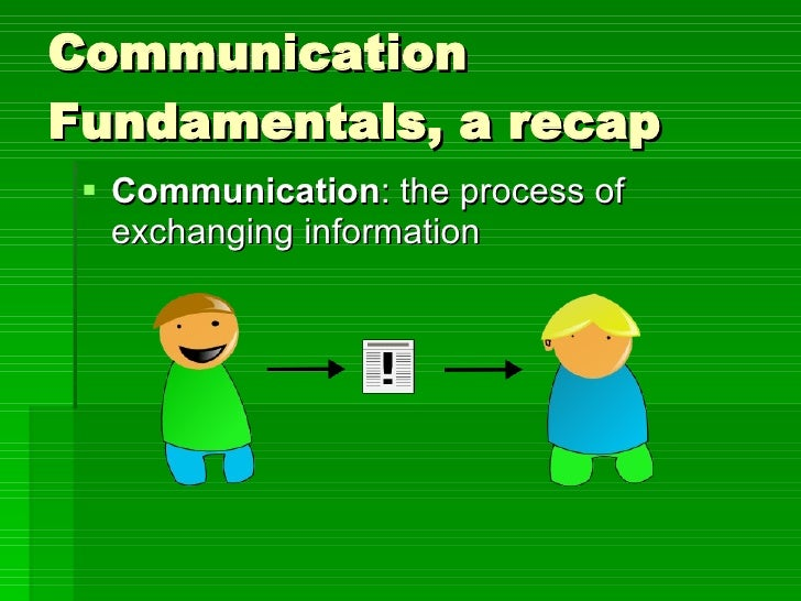 Visual Communication as used in a Business Context Slide 3