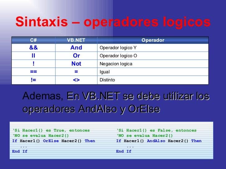 Sintaxis – operadores logicos <ul><li>Ademas,  En VB.NET se debe utilizar los operadores AndAlso y OrElse </li></ul>' Si H...