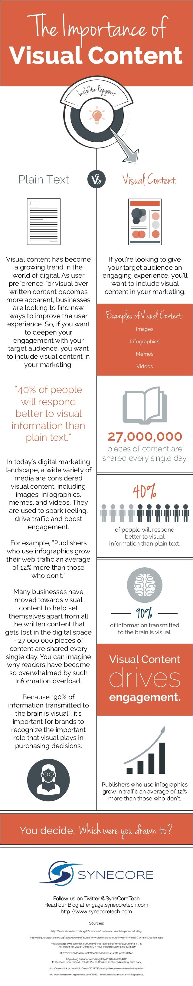 Visual Content Visual content has become a growing trend in the world of digital. As user preference for visual over writt...