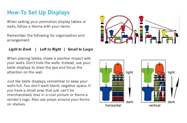 Use Windows Wisely Leverage your windows with your vendors' marketing budgets. Windows can be used for promotional display...