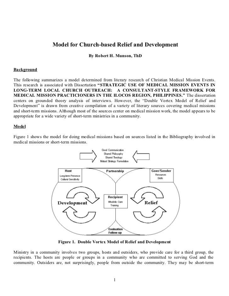 Model for Church-based Relief and Development                                        By Robert H. Munson, ThDBackgroundThe...