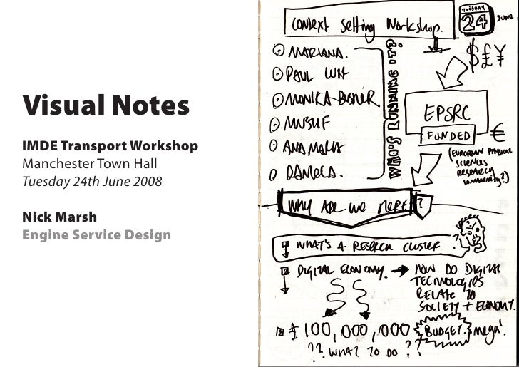 Visual Notes IMDE Transport Workshop Manchester Town Hall Tuesday 24th June 2008  Nick Marsh Engine Service Design
