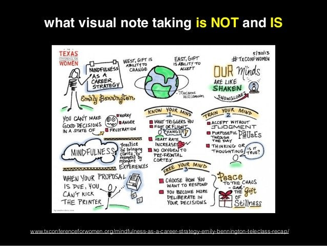 what visual note taking is NOT and IS www.txconferenceforwomen.org/mindfulness-as-a-career-strategy-emily-bennington-telec...