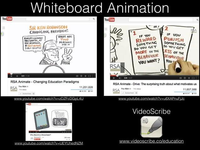 www.youtube.com/watch?v=zDZFcDGpL4U Whiteboard Animation www.youtube.com/watch?v=u6XAPnuFjJc www.youtube.com/watch?v=UEYfJ...