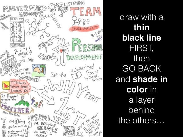 draw with a thin black line FIRST, then GO BACK and shade in color in a layer behind the others…