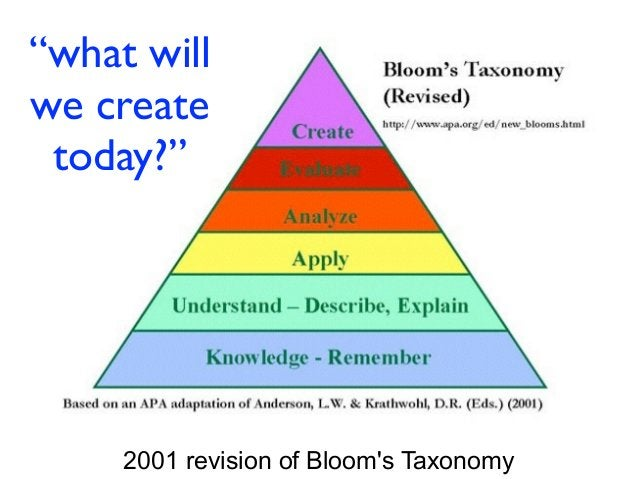 """2001 revision of Bloom's Taxonomy """"what will we create today?"""""""
