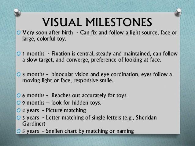 Visual Acuity In Preschool Children
