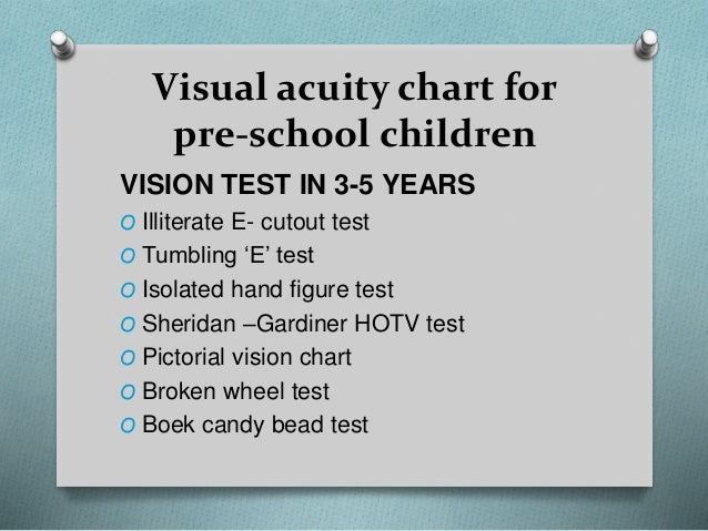 Visual Acuity In Preschool Children