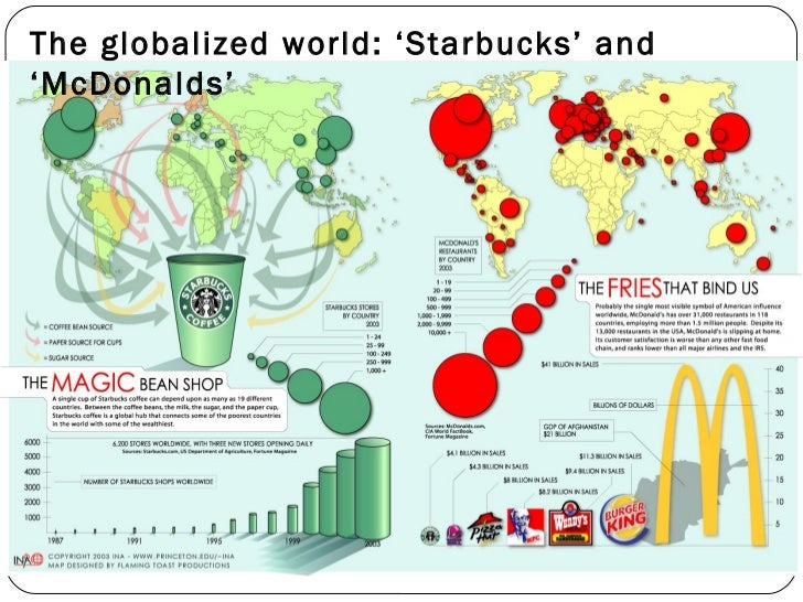 globalization comparative essay pros and Globalization is an economic tidal  consider some of the general pros and cons of globalization  consider some of the general cons and pros of globalization.