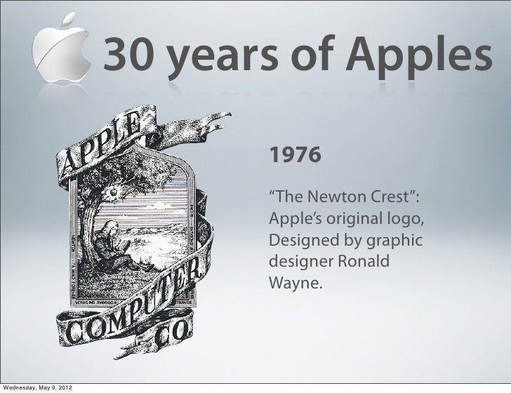 analysis of the apple logo There has been a lot of speculation on what apple's logo symbolizes, and just  like every great logo, it's open to interpretation conservative.