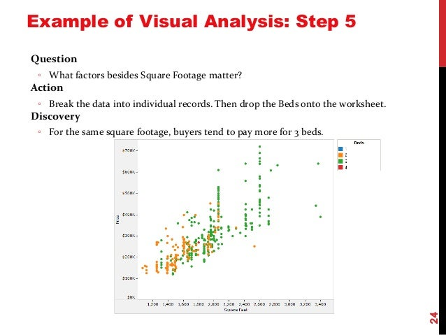 Visual analysis with tableau