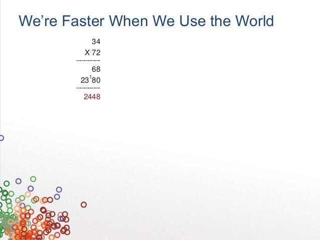 Visual analytics best practices were faster when we can see data fandeluxe Gallery