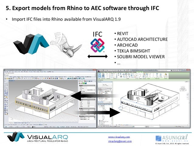 VisualARQ (English) BIM free-form 2D and 3D architecture modeling too…
