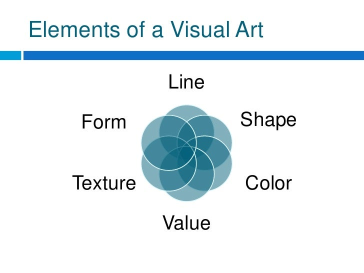 What Are The Visual Elements Of Art : Elements of visual art