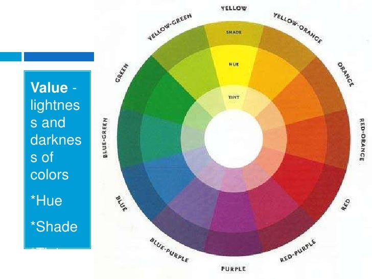 8 Elements Of Visual Arts : Elements of visual art