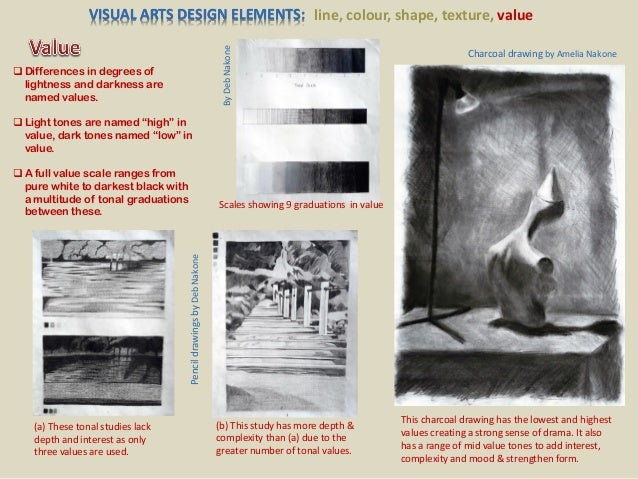 Visual Art Pdf