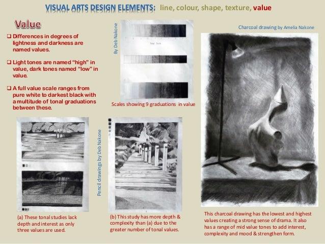 Visual Art Pdf