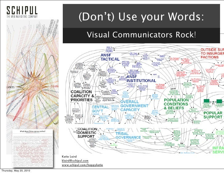 (Don't) Use your Words:                                         Visual Communicators Rock!                              Ka...