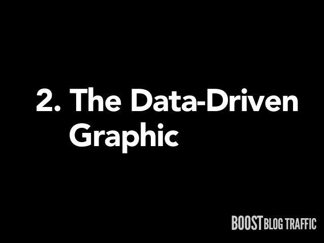 2. The Data-Driven  Graphic BOOSTBLOG TRAFFIC