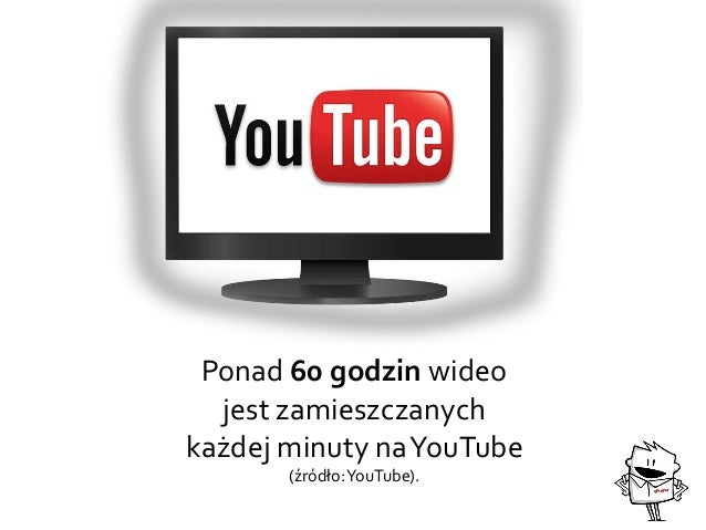 Ponad 60 godzin wideo jest zamieszczanych każdej minuty naYouTube (źródło:YouTube).