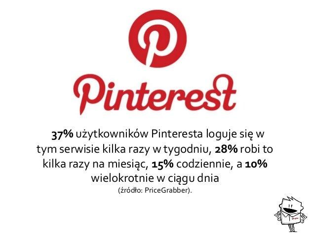 37% użytkowników Pinteresta loguje się w tym serwisie kilka razy w tygodniu, 28% robi to kilka razy na miesiąc, 15% codzie...