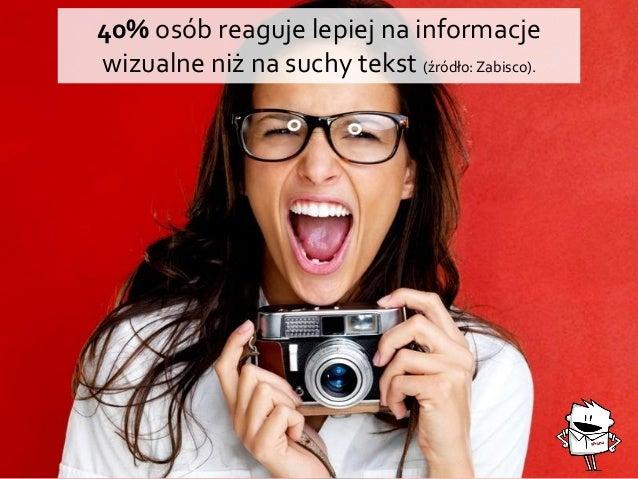 40% osób reaguje lepiej na informacje wizualne niż na suchy tekst (źródło: Zabisco).