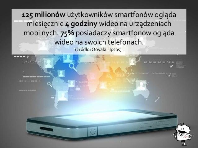 125 milionów użytkowników smartfonów ogląda miesięcznie 4 godziny wideo na urządzeniach mobilnych. 75% posiadaczy smartfon...