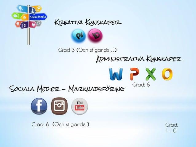 Administrativa Kunskaper Grad: 8 Sociala Medier - Marknadsföring Grad: 6 (Och stigande..) Grad: 1-10 Kreativa Kunskaper Gr...