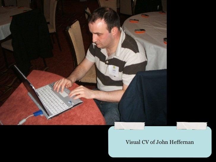 Visual CV of John Heffernan