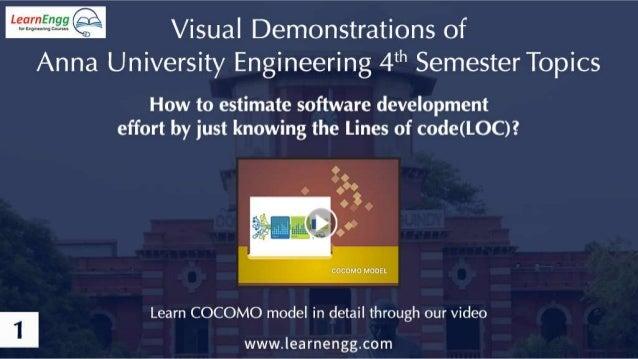 Visual demonstrations of anna university engineering 4th semester topics - Part 2 Slide 2
