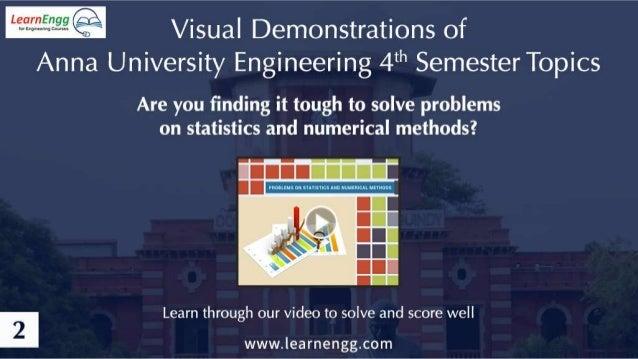 Visual demonstrations of anna university engineering 4th semester topics - Part 2 Slide 3